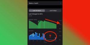 Los usuarios de iPhone 12 informan una pérdida significativa de batería mientras están en modo de espera