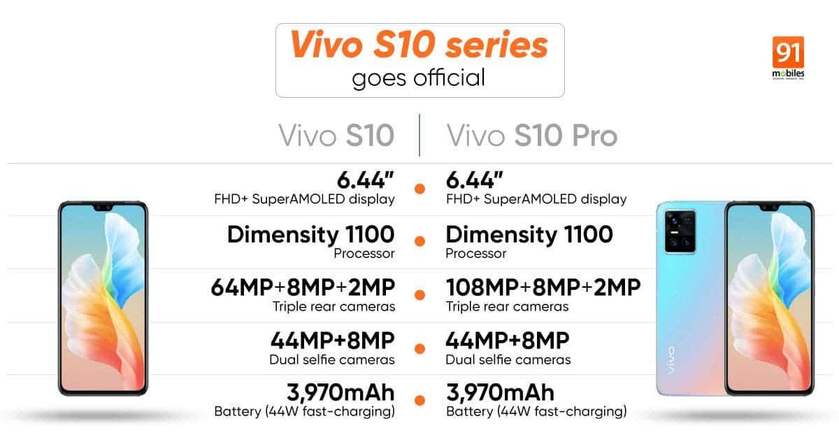 Especificaciones de la serie Vivo S10